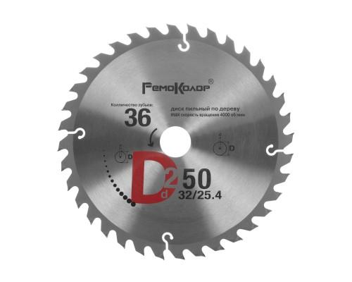 Диск пильный РемоКолор 250x32/25,4 мм, 36 зубьев